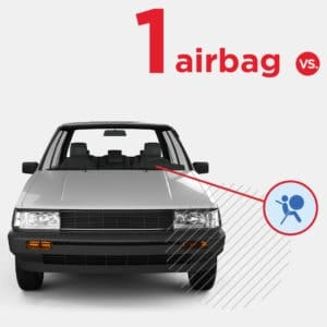 airbag then