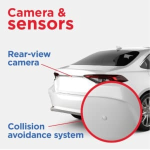 Camera & sensors